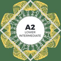 Abschlusszertifikate von ABA English